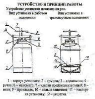 Принцип работы автоклава для домашнего консервирования